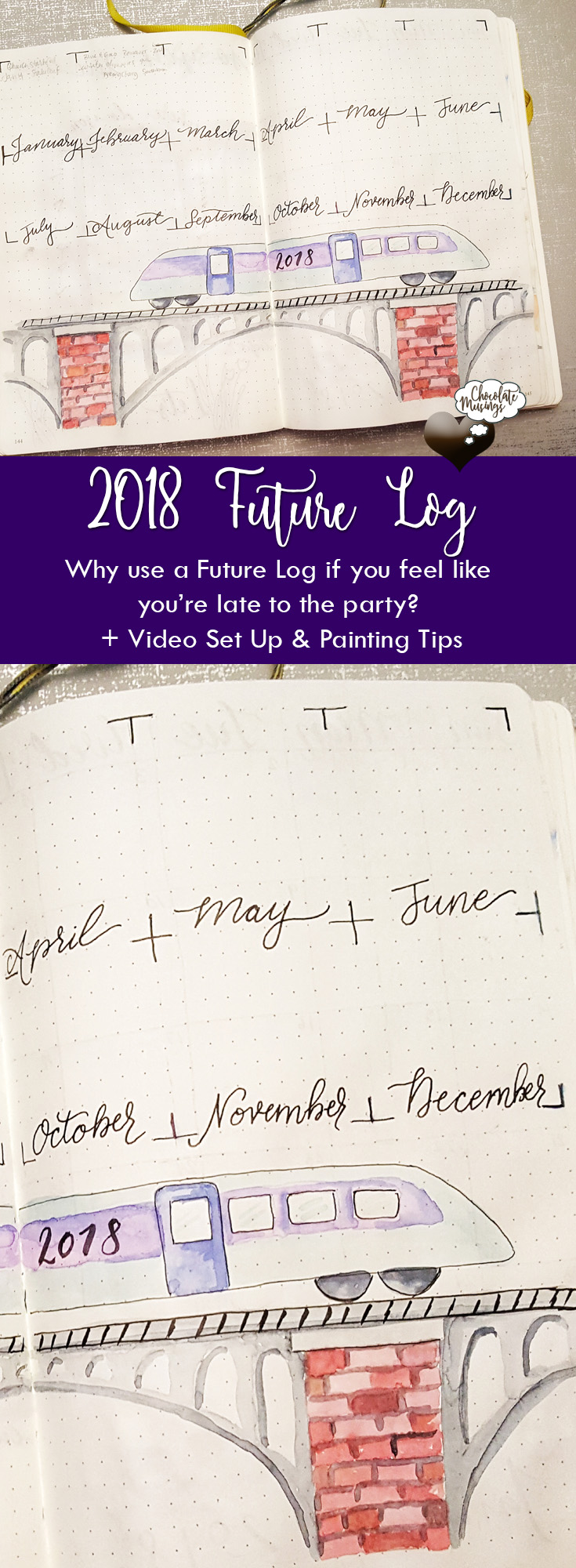 Bullet Journal Future Log - Why use a log if you are late starting