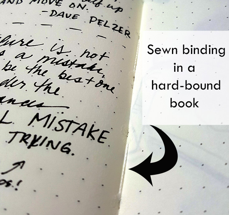 Binding in a sewn bound book