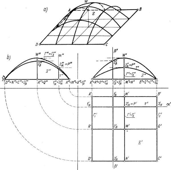 Eliptyczny płat powierzchni klinowej rozpięty nad kwadratowym rzutem poziomym