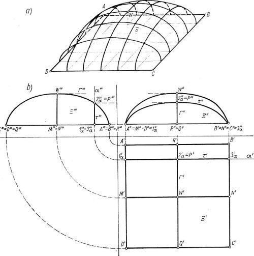 Eliptyczny płat powierzchni klinowej rozpięty nad kwadratowym rzutem, Kierujące - trzy łuki elips