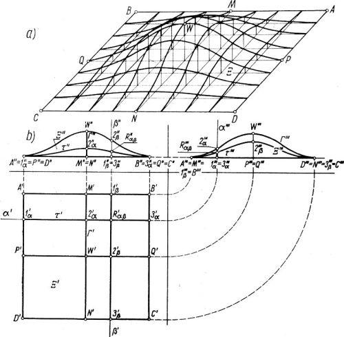 Sinusoidalny płat powierzchni klinowej na kwadratowym rzutem, Kierujące - dwie proste brzegowe
