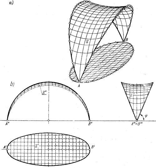 Płat powierzchni rozpięty nad eliptycznym rzutem, ograniczony dwoma łukami