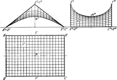 Rzuty płata powierzchni rozpiętego nad prostokątnym rzutem