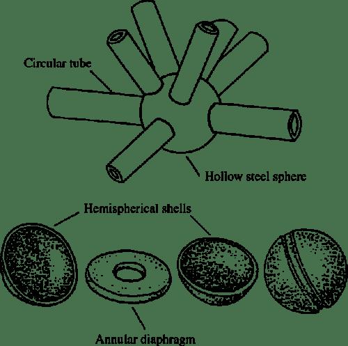 Węzeł systemu Okatplatte