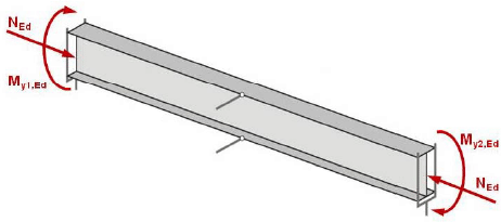 Kllasa przekroju HEA200 przykład