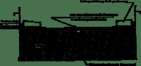 Minimalne wymagania dla dachu pływającego