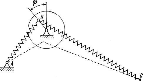 Maszyna Zimana. Model katastrofy w teorii katastrof