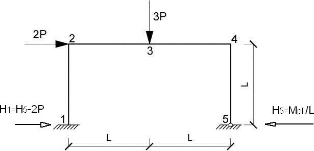 Mechanizmy schemat OPT