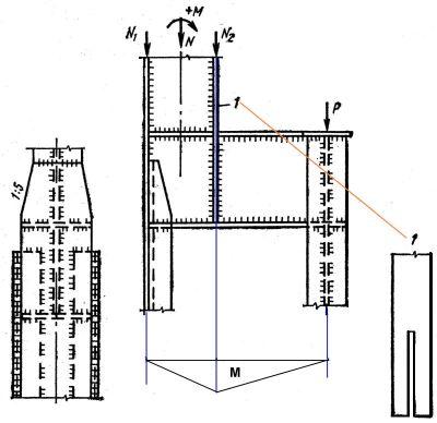 połączenia części nad- i pod-suwnicowych słupa