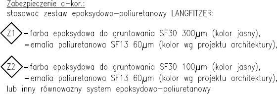 Rys.6 Definicja zestawów powierzchniowych zabezpieczeń antykorozyjnych