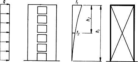 Zastępcza rama dla ściany z otworami