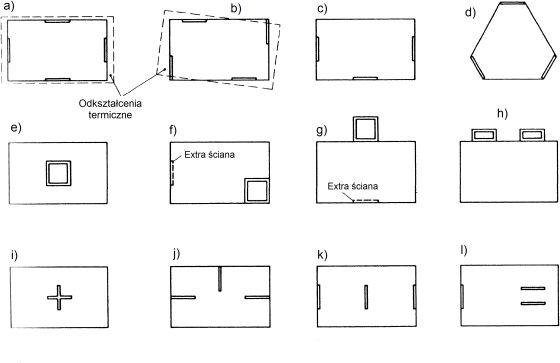Kształtowanie elementów stateczności w planie budynku