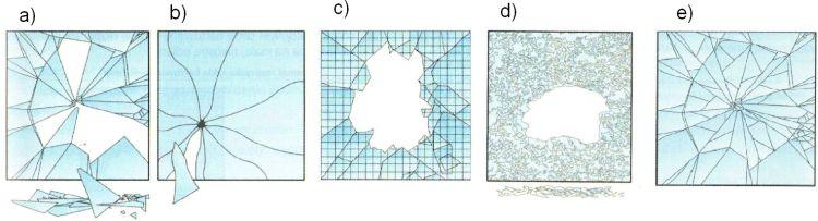 Rys. 7 Schematy rozprysku szkła: a) surowe, b)