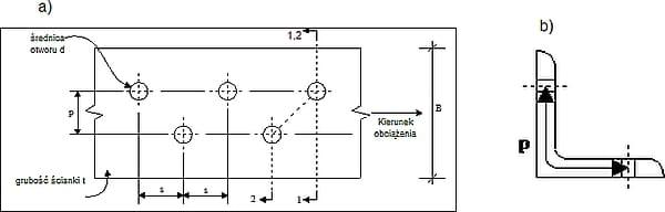Wyznaczanie przekroju netto:a) przekroje krytyczne, b) kątownik mocowany jedną półłką