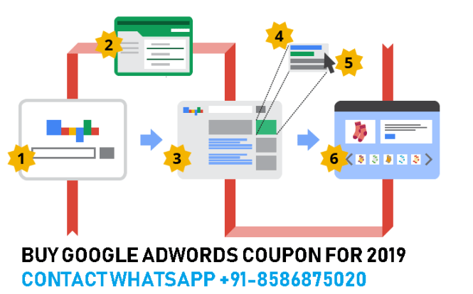 You can buy Google Adwords Coupon and can show ads on Google now