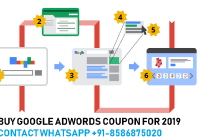 Buy Google Adwords Coupon 2019