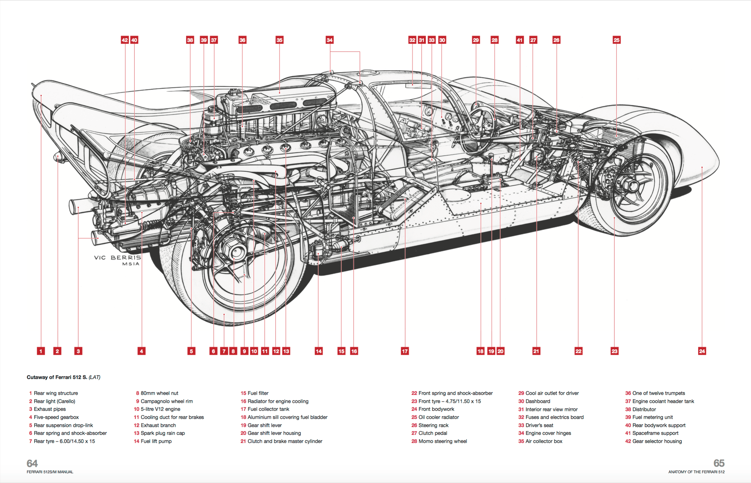 Ferrari 512 S M Owners Workshop Manual By Haynes