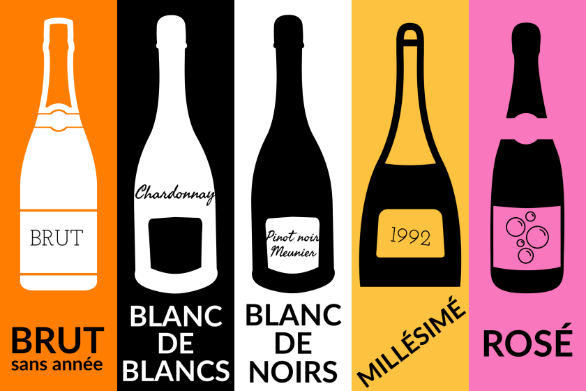 5 champagnes incontournable
