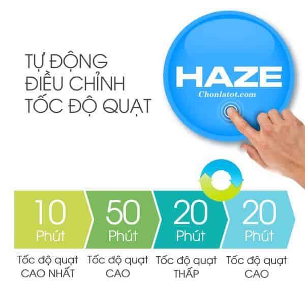Chế độ Haze tự động điều chỉnh tốc độ quạt