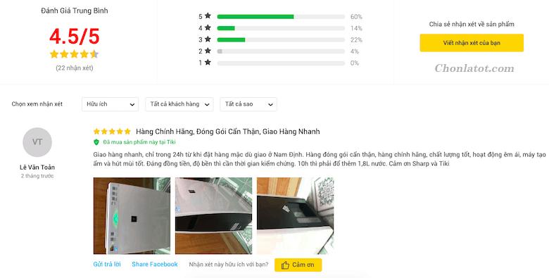 Đánh giá của người dùng