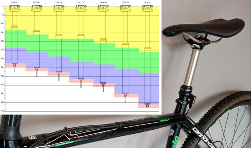 bike seatpost Length