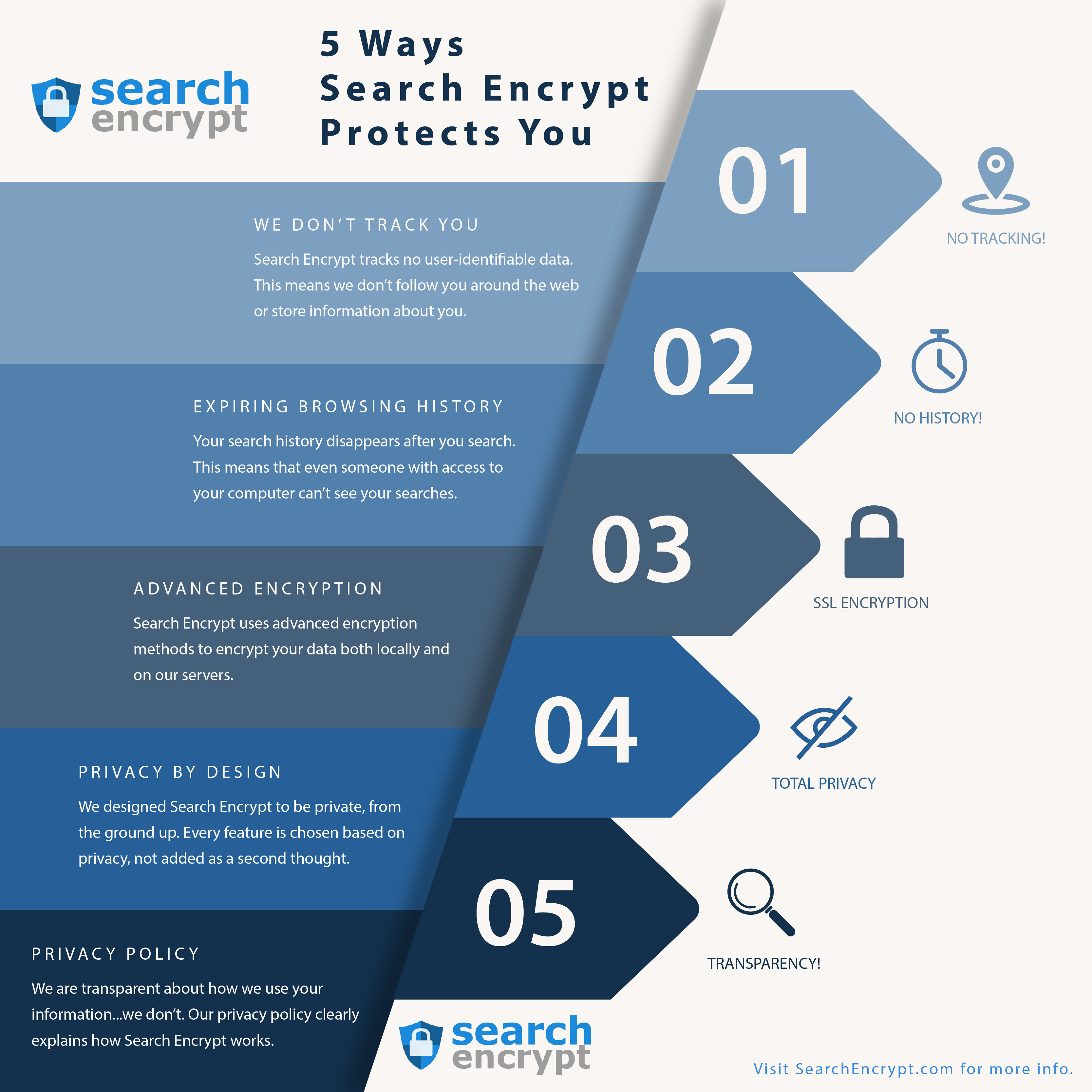 Search Encrypt Infographic