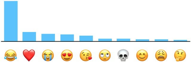 apple-emoji-data