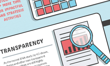 Reasons to Take Programmatic In-house Infographic Resources