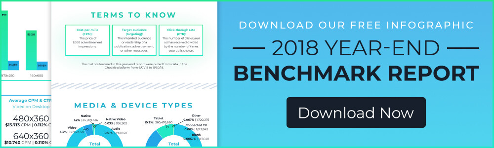2018 Year-end Benchmark Report Infographic Download