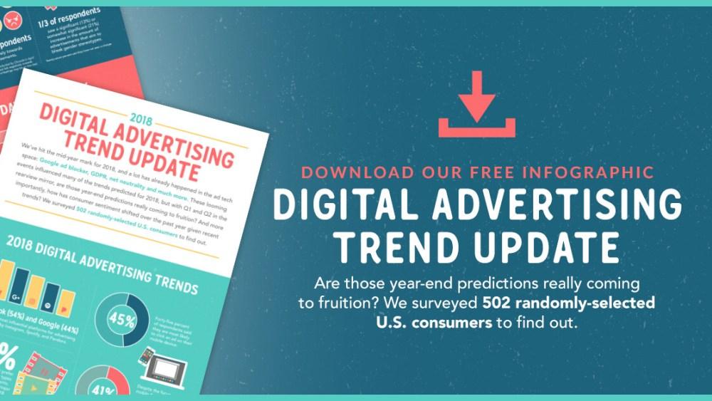 Choozle Digital Advertising Trend Survey Infographic