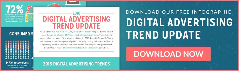 Digital advertising trends survey download
