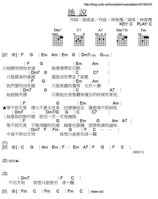 她說 - 林俊杰 - 吉他譜 - Chord4