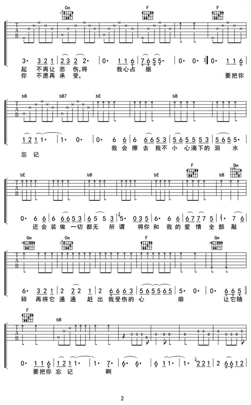 浪人情歌 - 伍佰 - 吉他譜 - Chord4