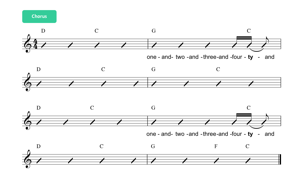Dec 16, 2020· by lynyrd skynyrd. Sweet Home Alabama Chords And Sheet Music For Your Ukulele