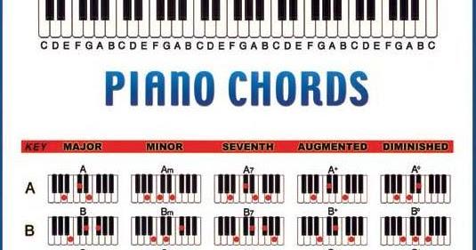 Piano Chord Chordmusic
