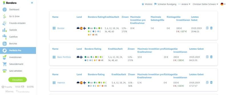 Bondora nach dem ersten Monat - Überblick über die Portfolios