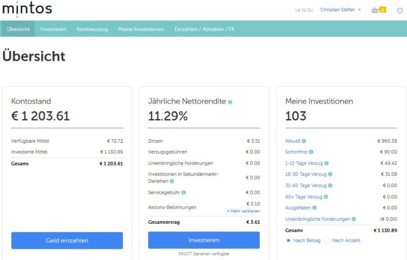 Teaserbild, Verlinkung zum Artikel: Mintos – nach einem Monat P2P (Investieren)
