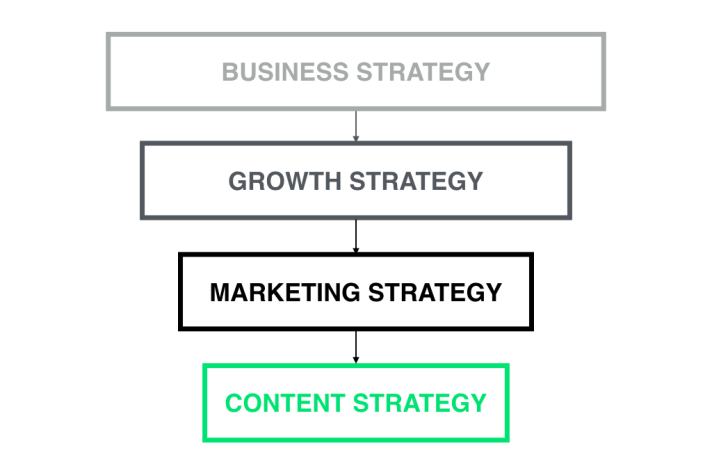 Strategy Hierarchy Example