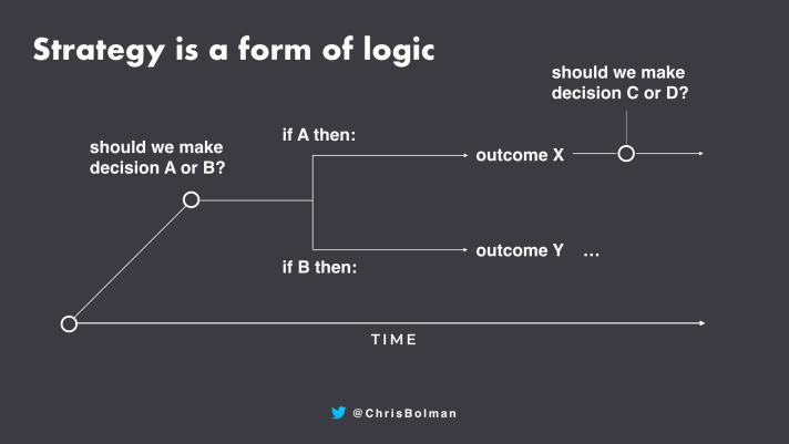 strategic-thinking-logic