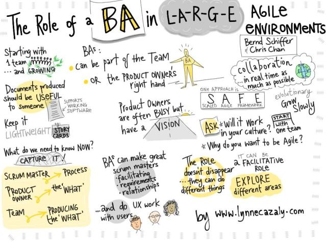 BA in Large Agile Environments