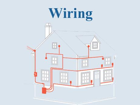 wiring-panel