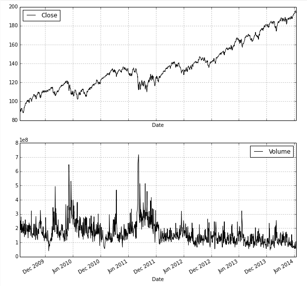 python-finance-matplotlib-chart1