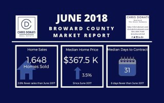 Broward County June 2018 Market Update