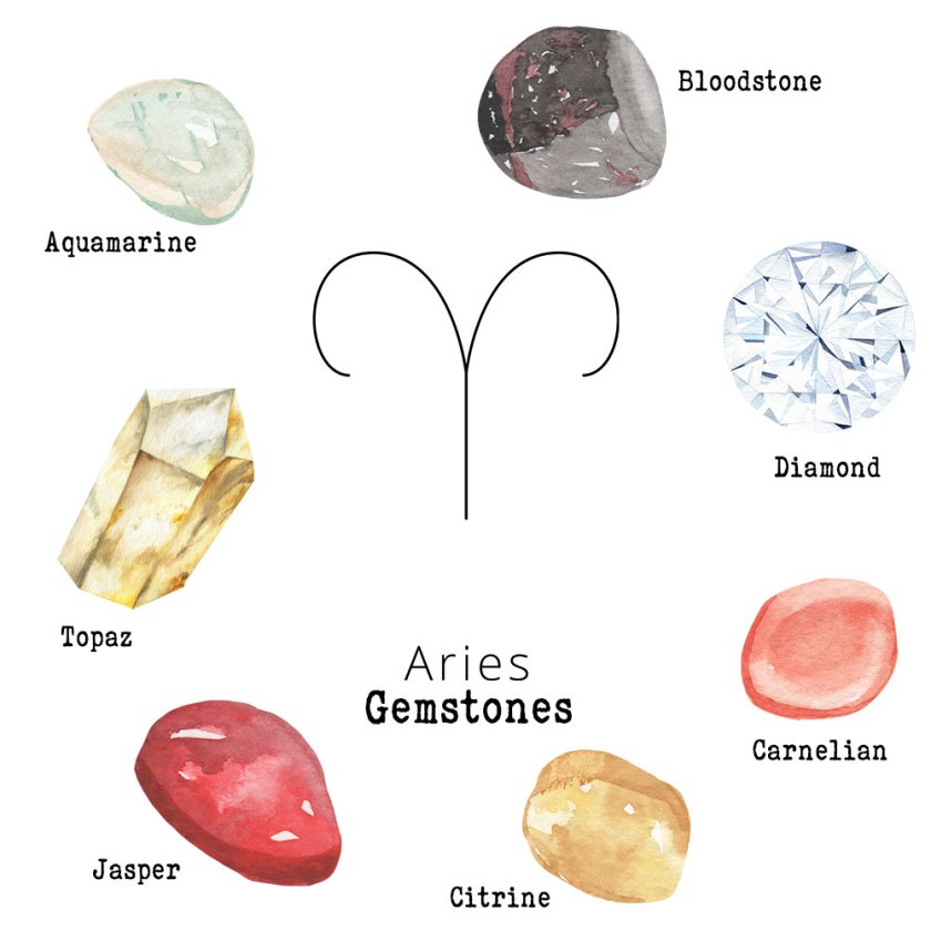Aries-Gemstones