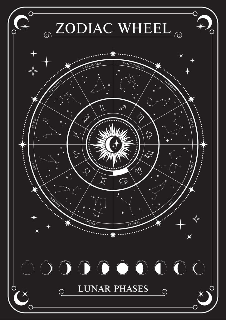 Cancer-Zodiac-Wheel