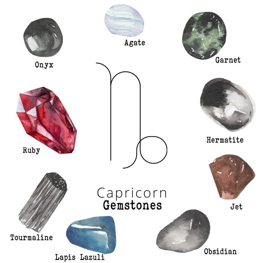 Capricorn-Gemstones
