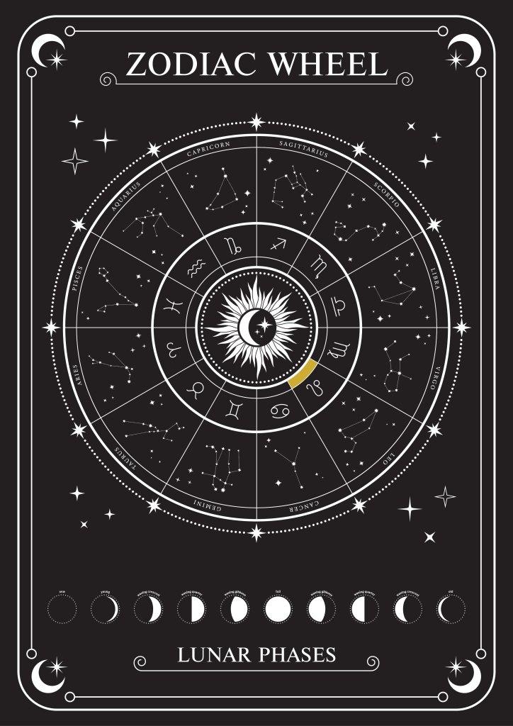 Leo-Zodiac-Wheel