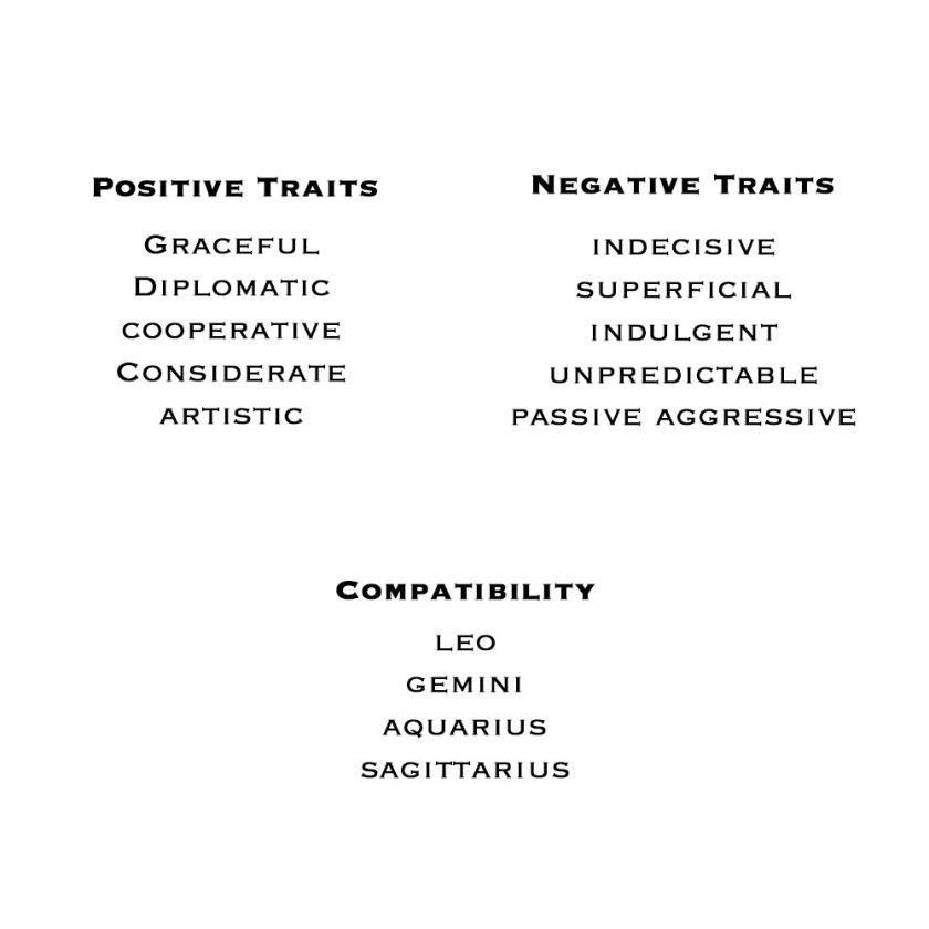 Libra-Zodiac-Traits