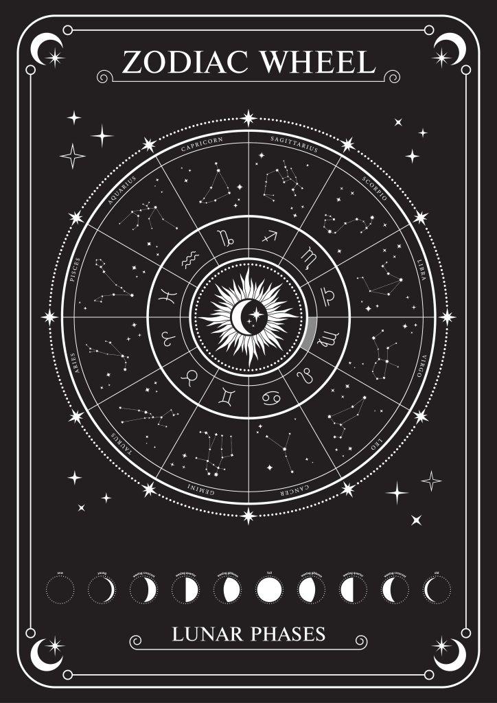 Virgo-Zodiac-Wheel