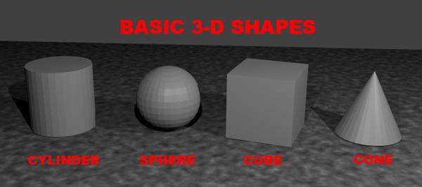 Basic 3D shapes
